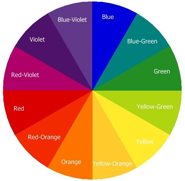 What Colors Make Purple color palette tips + color resources